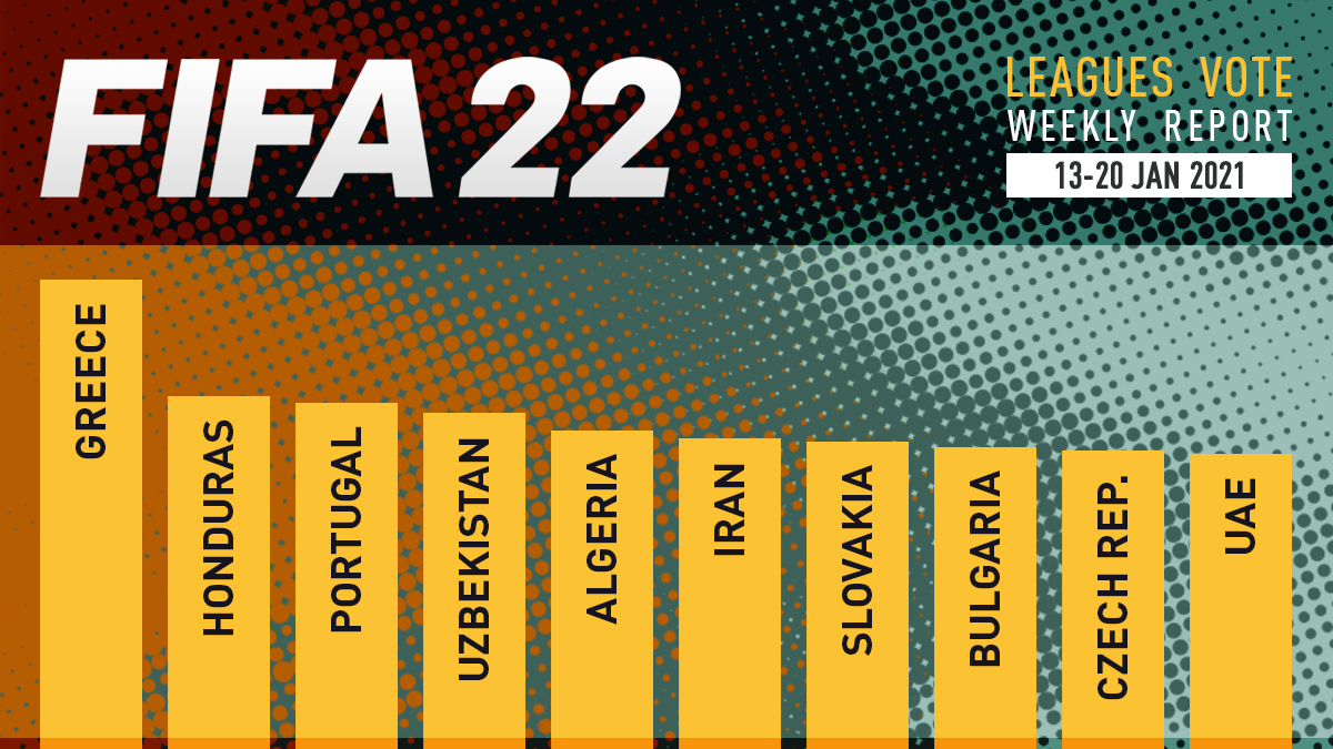 FIFA 22 Leagues Voting Poll Report – Jan 20