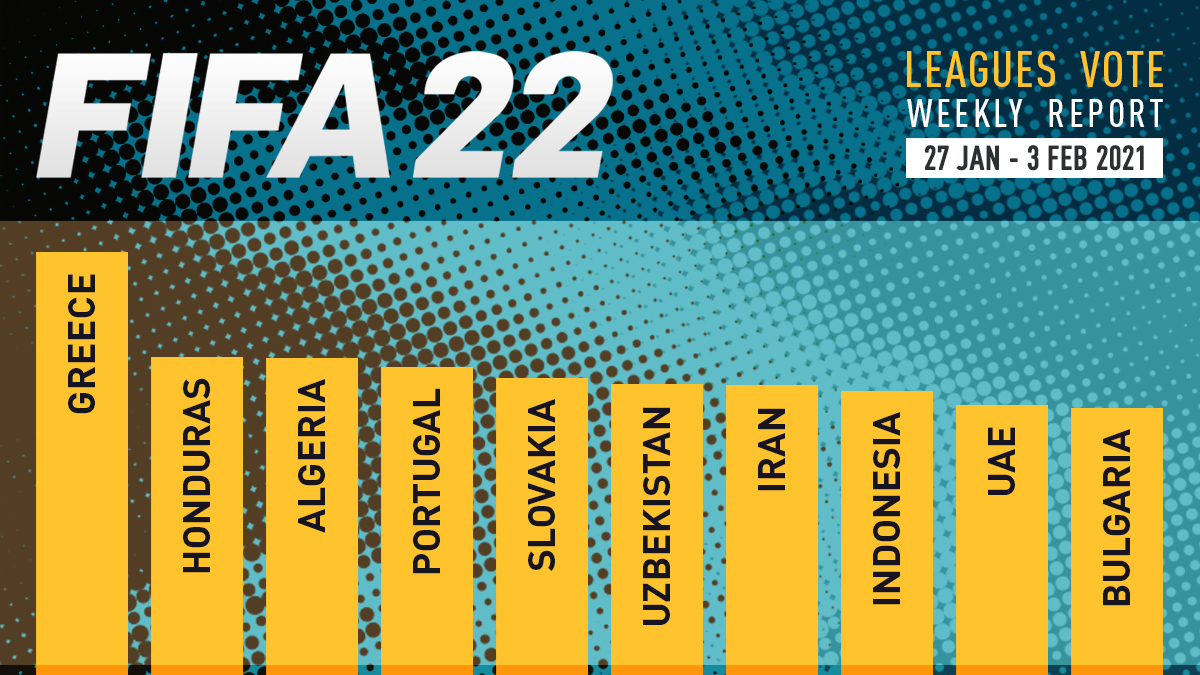 FIFA 22 Leagues Voting Poll Report – Feb 3