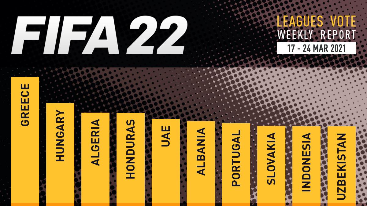 FIFA 22 Leagues