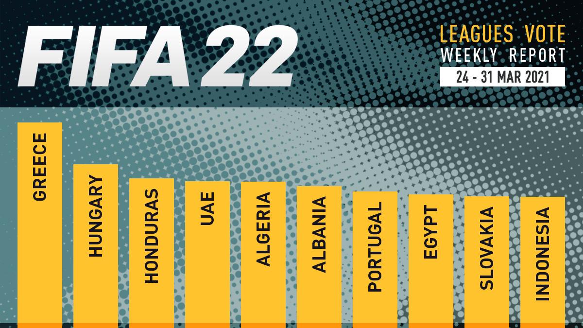 Ligas FIFA 22