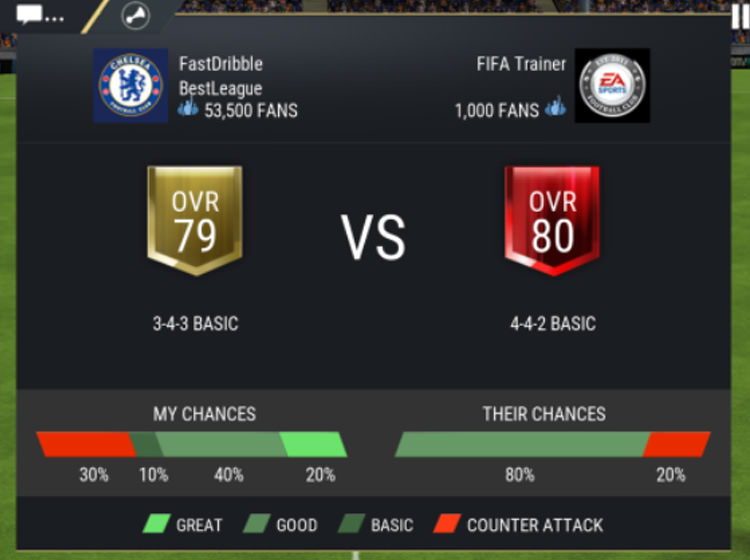 FIFA Mobile VS Attack Chances Quality
