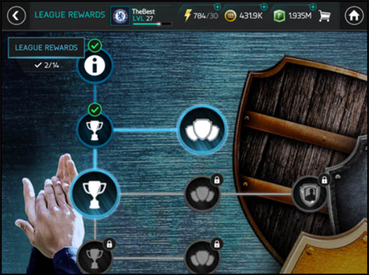 FIFA Mobile League Achievements Rewards
