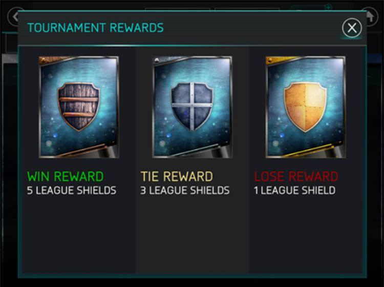 FIFA Mobile Tournaments Rewards
