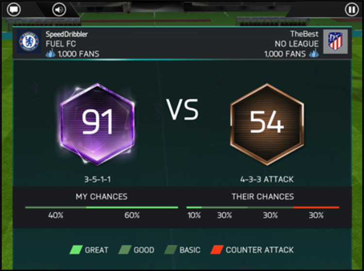 FIFA Mobile Chance Quality