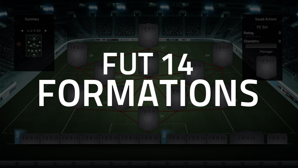 FIFA 14 Ultimate Team – Formations