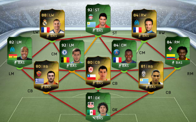 FIFA 14 Ultimate Team - Team of the Matchday #2