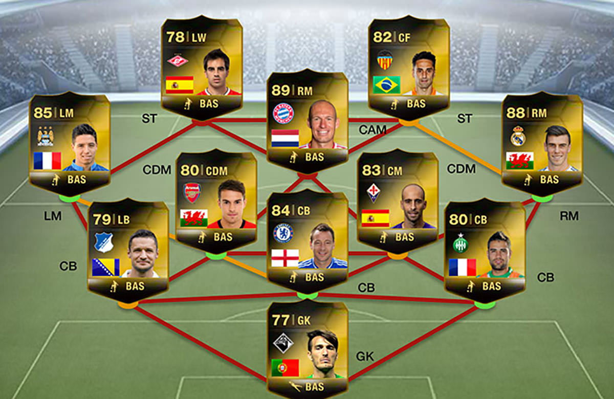 FIFA 14 Team of the Week 12