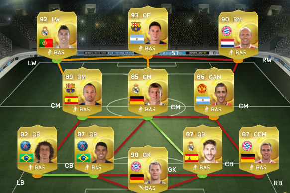 FIFA 15 Team of the Year (TOTY)