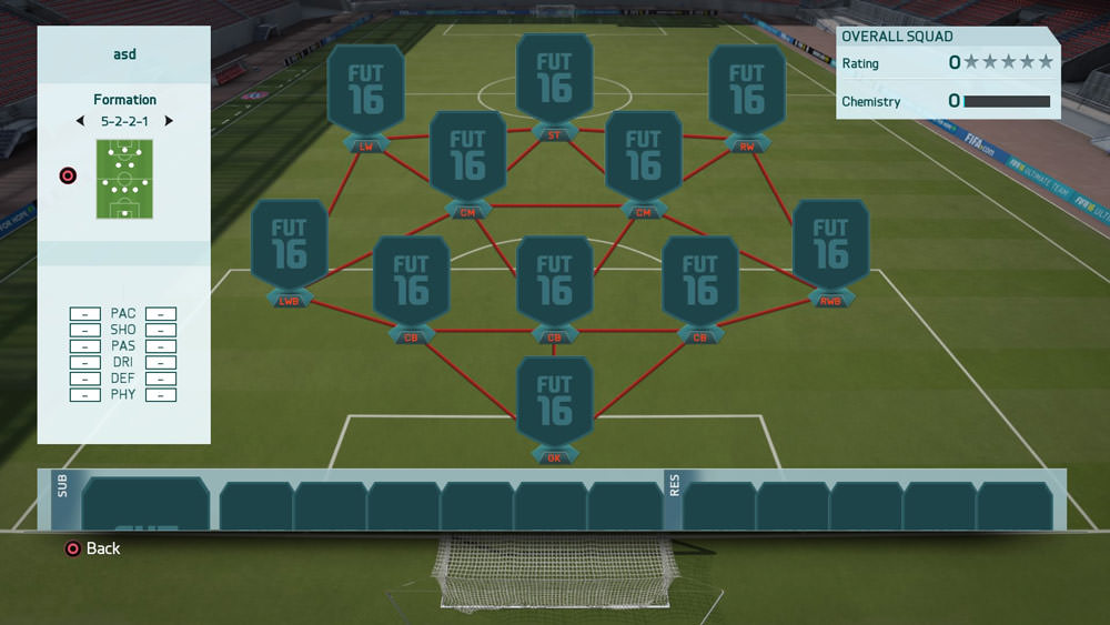 FIFA 16 Formation 5-2-2-1