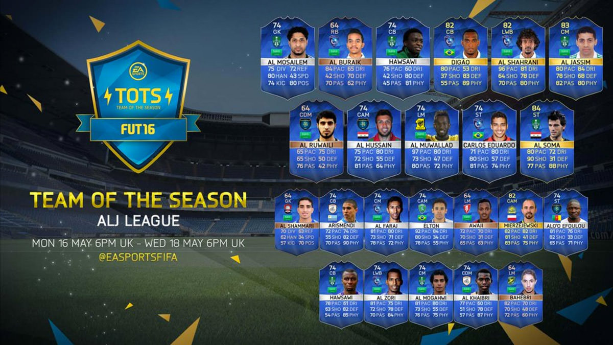 FUT 16 Team of the Season – ALJ League