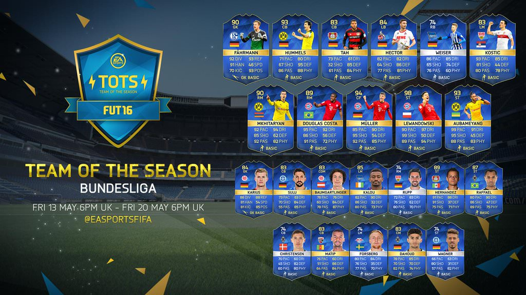 FIFA 16 Ultimate Team - Team of the Season - Spanish Bundesliga