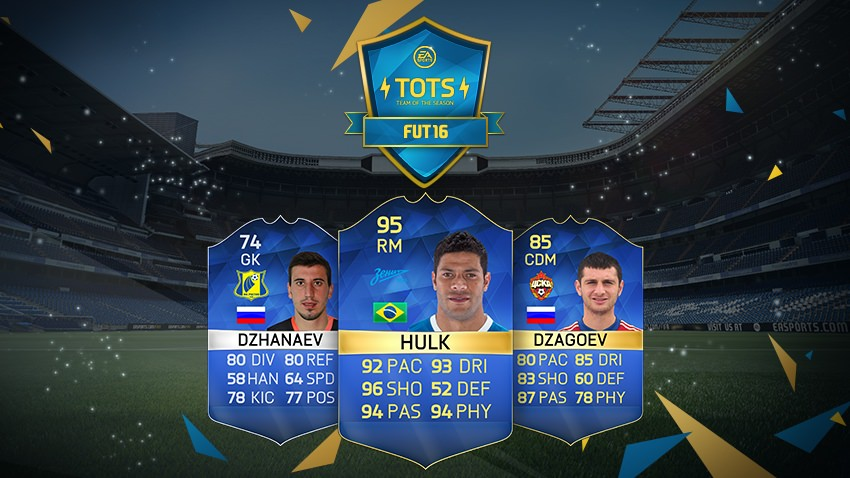 FUT 16 Team of the Season – Russian League