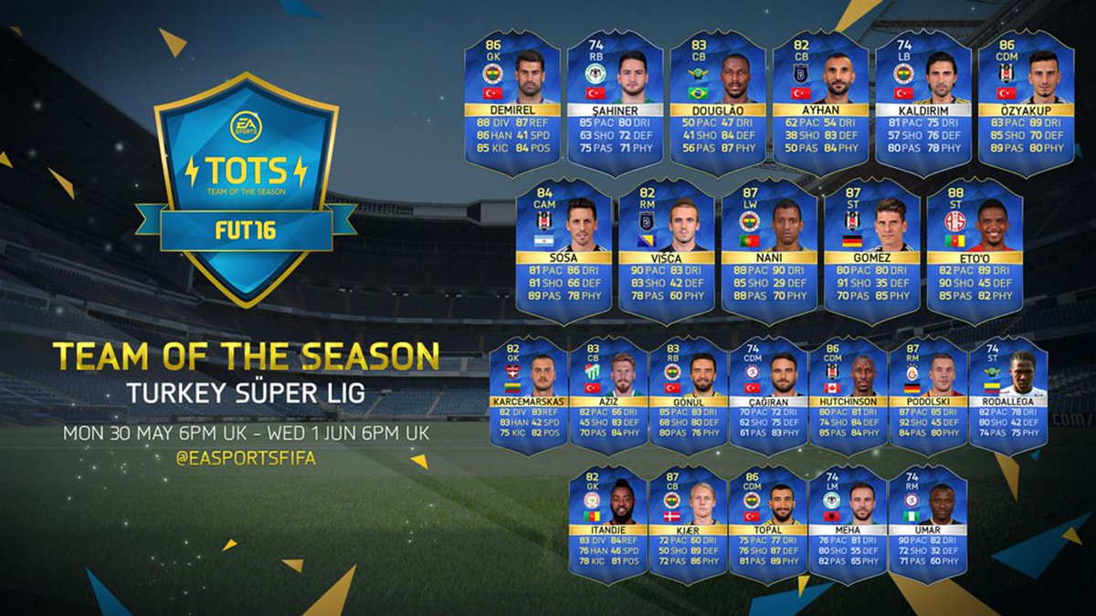 FUT 16 Team of the Season – Süper Lig