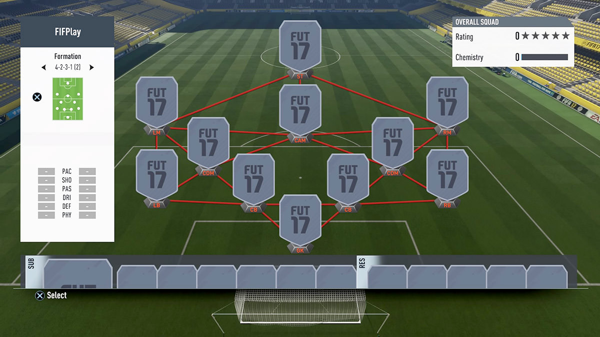 FIFA 18 Formation 4-2-3-1-2