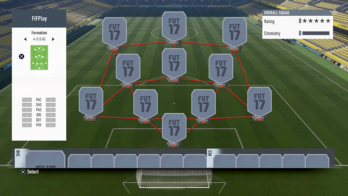 FIFA 18 Formation