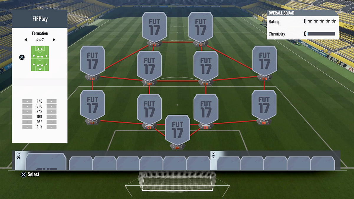 FIFA 18 Formation 4-4-2