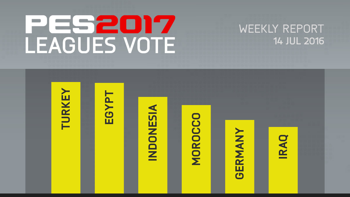 PES 2017 Leagues Survey Report – Jul 14