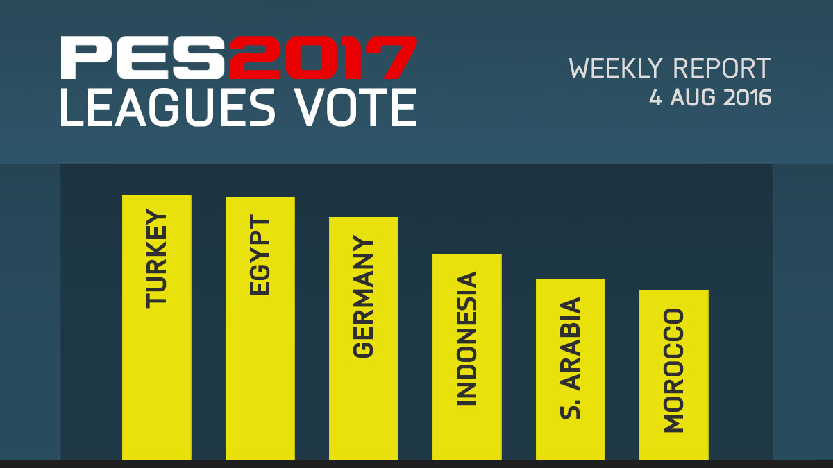PES 2017 Leagues Survey Report – Aug 4