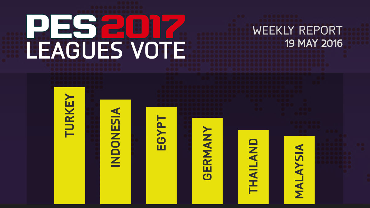 PES 2017 Leagues Survey Report – May 19