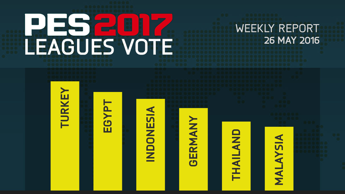 PES 2017 Leagues Survey Report – May 26