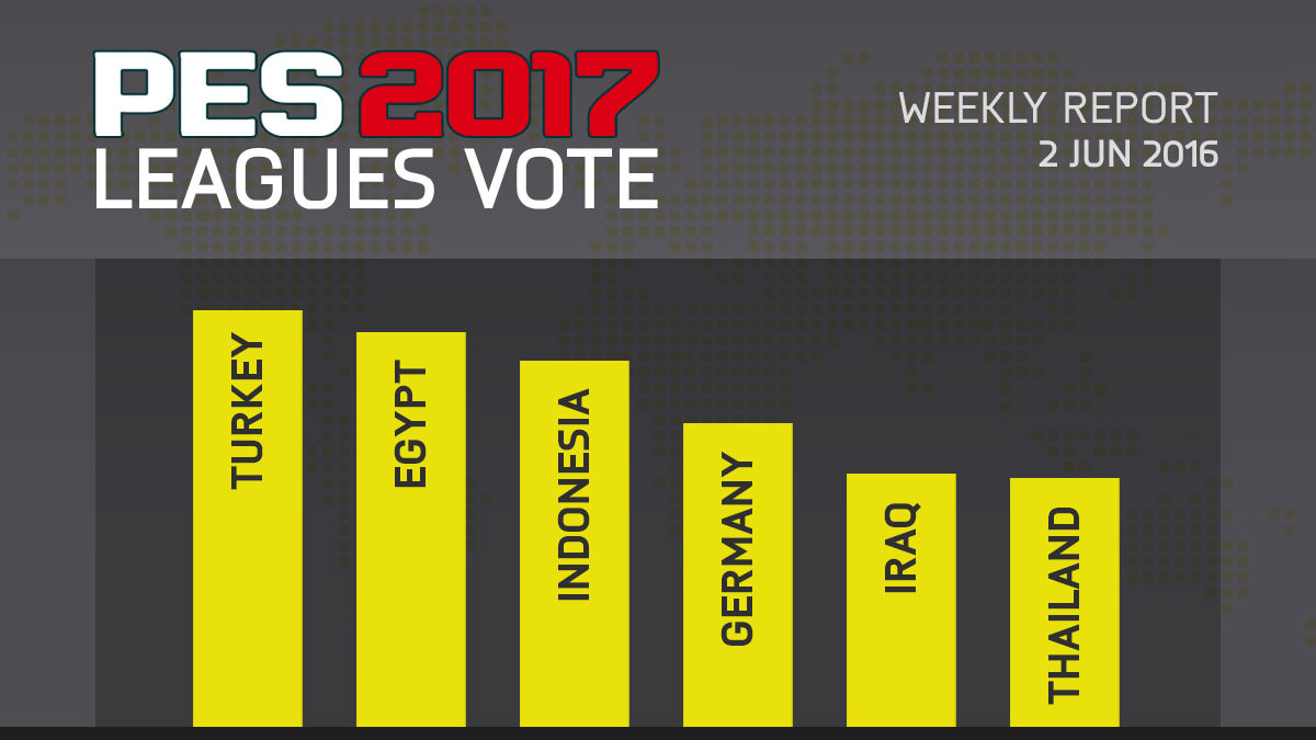 PES 2017 Leagues Survey Report – Jun 2