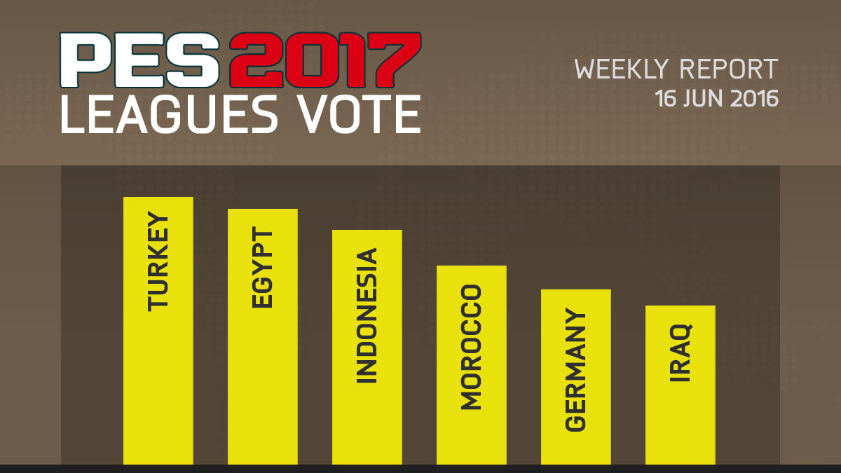 PES 2017 Leagues Survey Report – Jun 16
