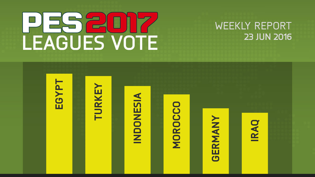 PES 2017 Leagues Survey Report – Jun 23