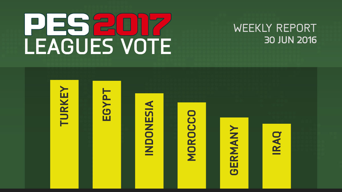 PES 2017 Leagues Survey Report – Jun 30