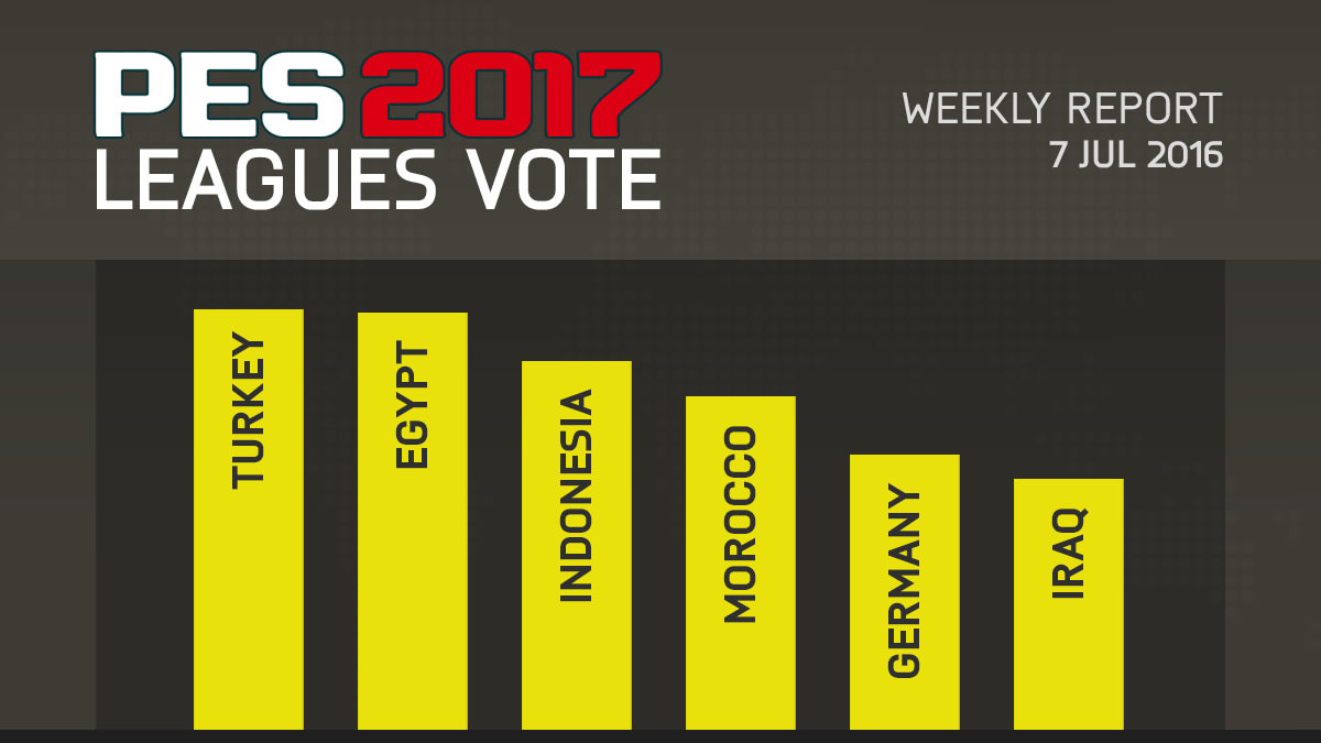 PES 2017 Leagues Survey Report – Jul 7